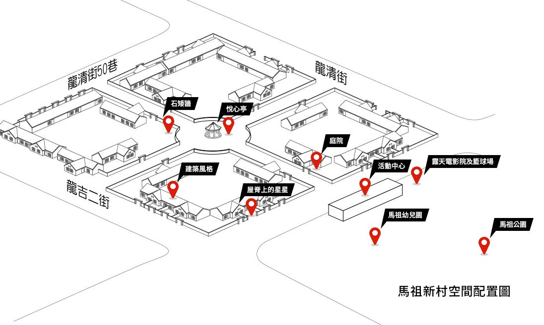 馬祖新村互動式立體地圖