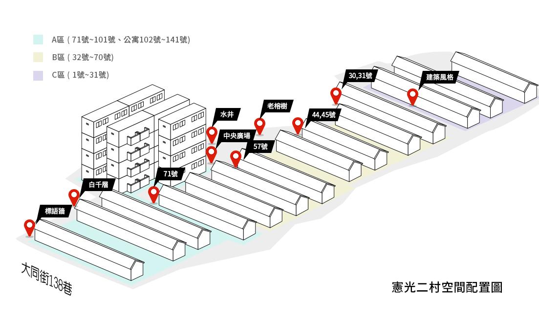 憲光二村互動式立體地圖