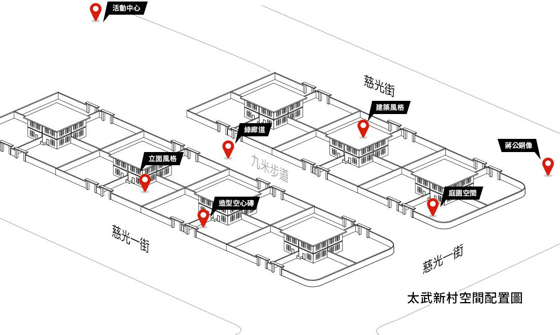 太武新村互動式立體地圖